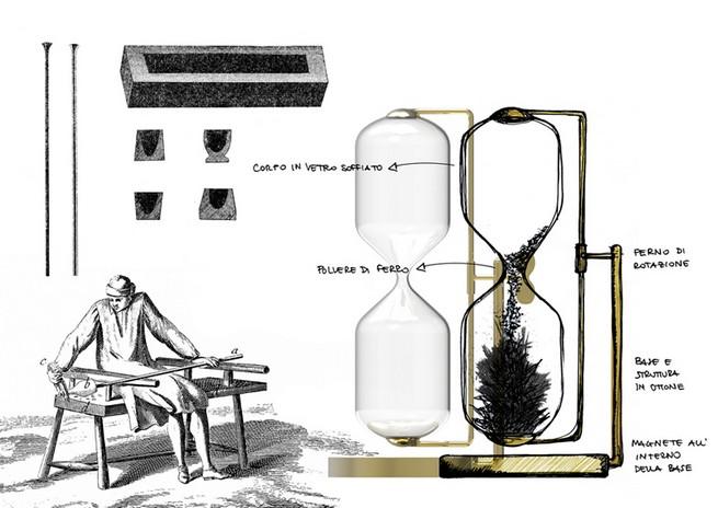 Timeless by CTRLZAK at Milan Design Week 2015   Timeless by CTRLZAK at Milan Design Week 2015 433