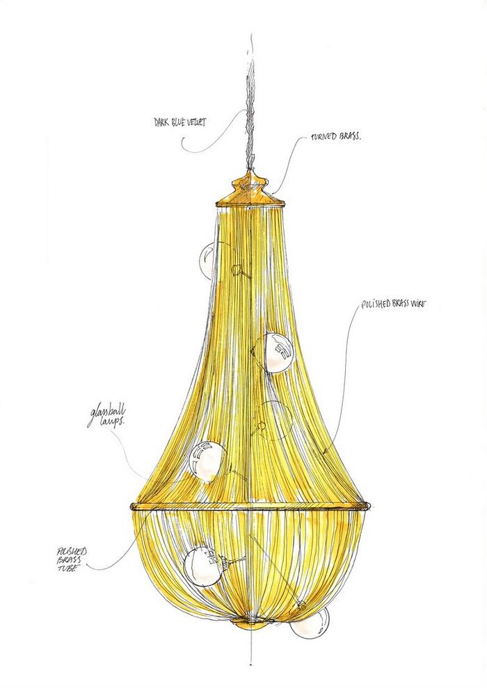 Behind the Scenes: Boca do Lobo Design Sketches sketches Behind the Scenes: Boca do Lobo's Sketches luxury furniture 7