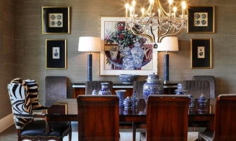 Where To Shop - The Best Luxury Showrooms In Dallas ft luxury showrooms Where To Shop – The Best Luxury Showrooms In Dallas Where To Shop The Best Luxury Showrooms In Dallas ft 335x201