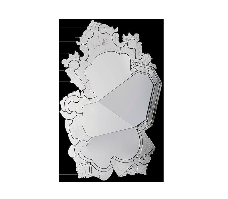 Modern Design Trends For A Contemporary Home venice mirror 01 boca do lobo